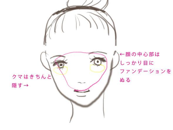 image make