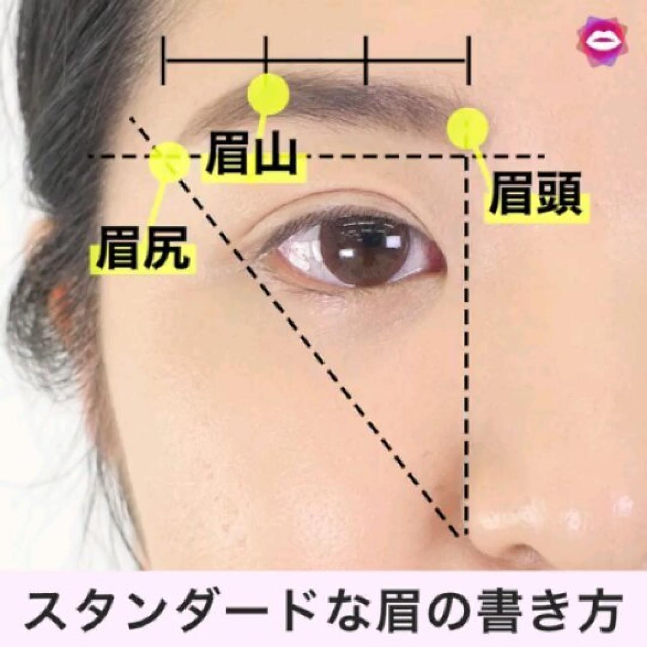 眉は小鼻・目を目安に描くとバランスを取りやすい