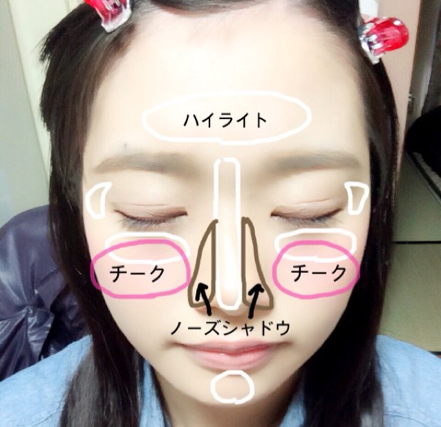 ⑦按照圖片的指示塗上高光粉、腮紅、鼻影粉。 ⑧塗上粉米色的口紅。
