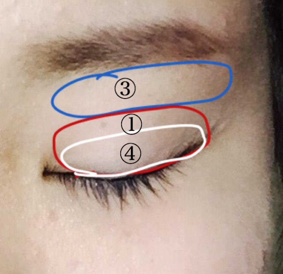 ①をアイホール全体にのせる。  ②は目のきわにアイラインを引くように書く。  ③をハイライト代わりとして眉とアイホールの間にのせる。  ④は濃ゆめの色なので二重の線までを薄くのせる。