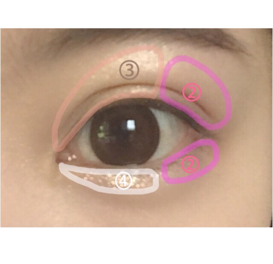 アイホール全体に①を指で伸ばします。 目尻側には②のピンク、上まぶたの目頭側には③のベージュを、下まぶたの目頭には④をチップで塗ります。
