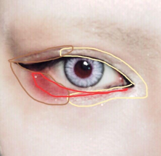 瞳の上から目頭側にぐるっと囲む様に瞳の下までアイボリー系のクリームシャドーを塗る(ベースでも◯)さらに同じ場所にパウダーの白系シャドーを重ねる 目の下、目尻側を太めに切開ラインの先端まで赤シャドーを乗せる さらに目尻側に赤シャドーよりも広くブラウンシャドーを重ねる 上瞼も目尻側だけ