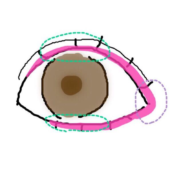 ピンクの線ようにペンシルで書きます。 上下にある緑の点線部分を少しだけ濃いめに書いて黒目を強調しましょう。紫の点線部分はアーモンドっぽい形(緩いカーブ)になるように意識しましょう。