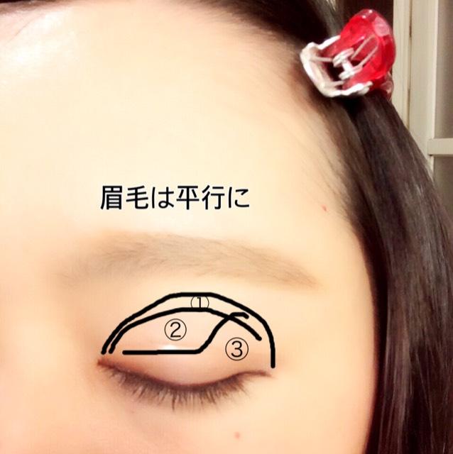 眉毛は全体をパウダーでふんわり仕上げて、平行になるように足りない部分をペンシルで描き足します。 アイシャドウは図のように塗ります。