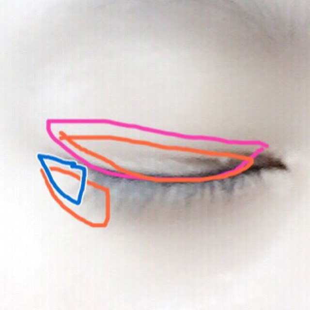 ピンクに肌色を塗る オレンジには茶色を塗る 青には濃ゆい茶色を塗る(目尻に行くにつれて濃ゆめに塗る)