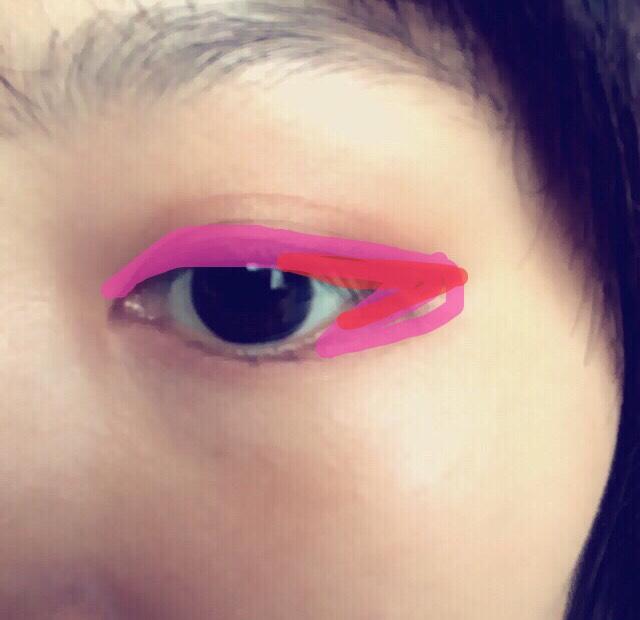 ピンク→アイシャドウ  赤→アイライン