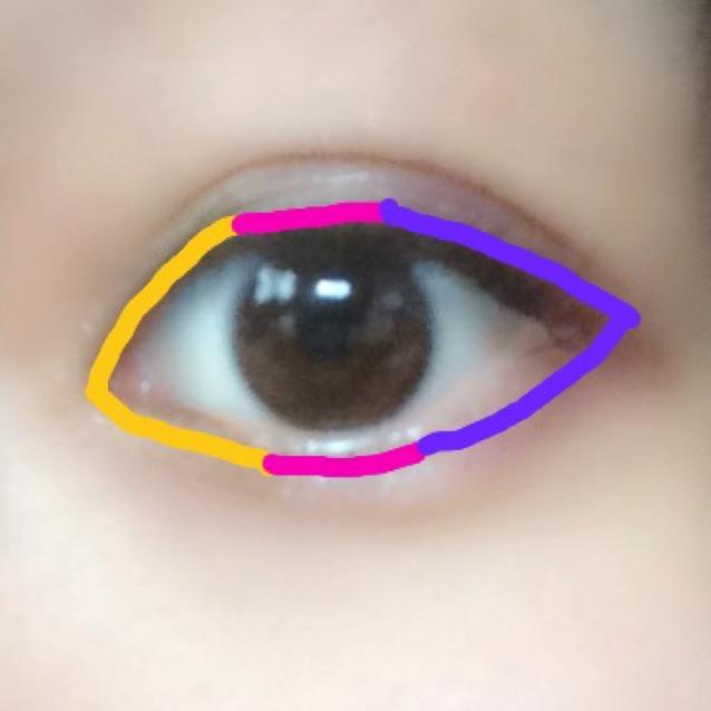 aを黄色の部分、bをピンクの部分、cを紫の部分にのせます。