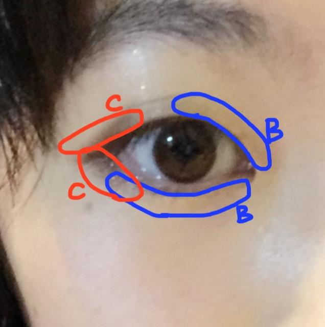 画像のように塗っていきます。上の画像と対応しています。 Cは目尻を跳ね上げるように塗ります。 先程の4番とCはグラデーションになるように塗ります。