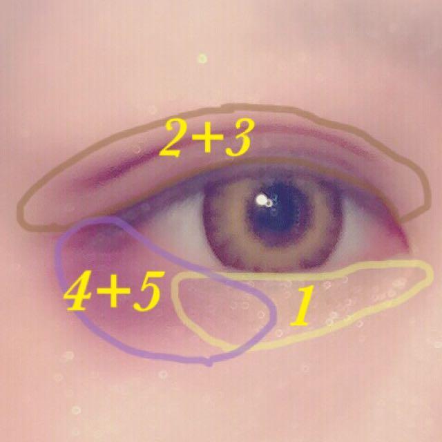 涙袋にベースを塗ったら画像1のシャドーを重ねる。 二重幅より広く(二重を広げたい幅まで)2・3のシャドーを混ぜて塗る。 目尻に4のシャドーを広めに塗る。 5のシャドーを軽く重ねる(4だけだと暗いので)