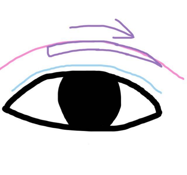 アイテープで二重にする場合は黒目の少し前くらいからテープを貼り、目尻に向かって引っ張りながら貼ります  絆創膏をすこし太め(2~3mmくらいに切ったもの を使ってもあまり目立たないのでオススメです