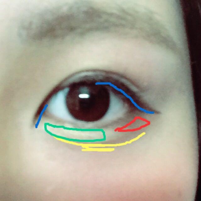 涙袋の影はアイブロウペンシルやアイブロウパウダーでかきます。影は黒目の下を多めにかきます。目頭の緑の方にアイシャドウをぬります。赤の所に茶色のアイシャドウをアイラインと緑の線のアイシャドウをなじませるように塗ります