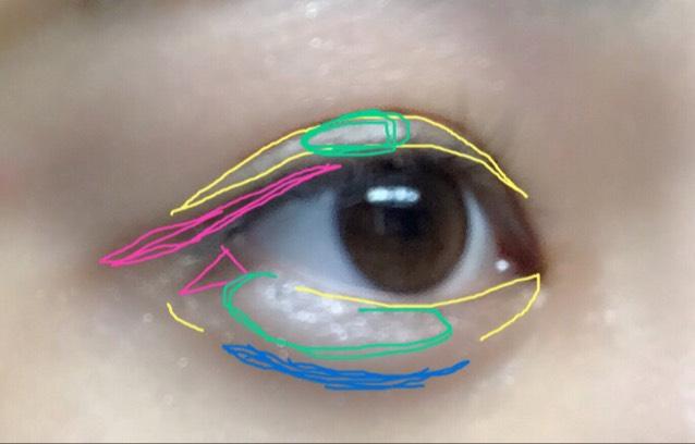 黄色線を二重幅、下瞼にベースとしてぬります。 緑線で涙袋のプックリしたいところと、上瞼の真ん中を指の腹でなじませるようにぬります。 ピンク線をアイラインとして目尻、目尻下をちょんちょんとぬって完成です