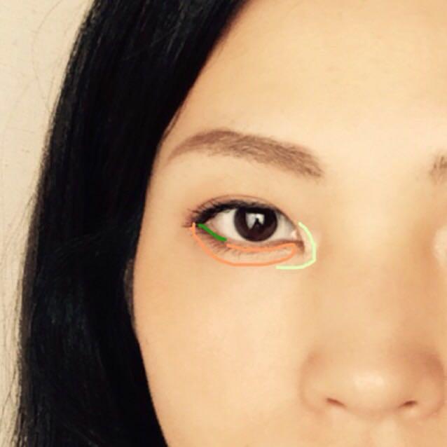 目の下の目尻1/3を細くアイラインをペンシルで引く。①のアイシャドウは目頭。目の下の下まぶたは②で自然な明るさを作る。