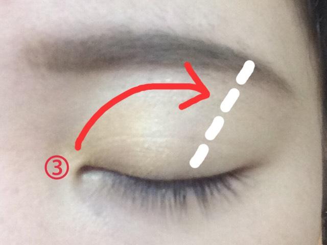 ③をまぶたの3分の2まで目頭側から指で伸ばします