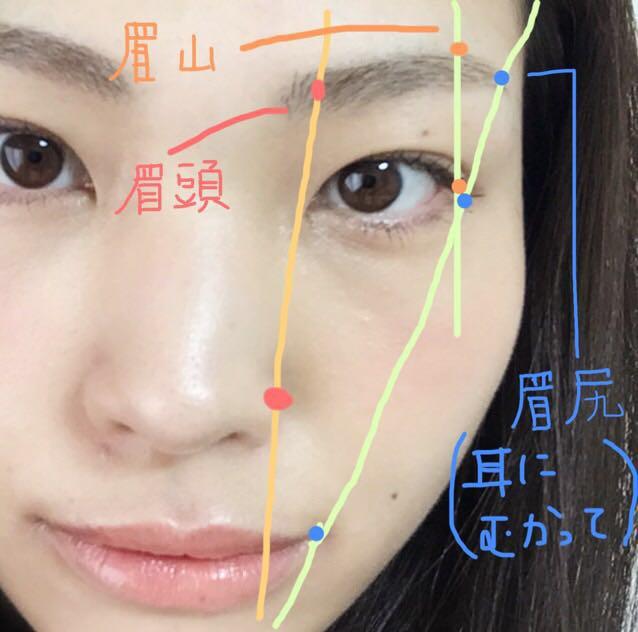 順番に。①眉頭は、小鼻にペンを合わせた先。②眉山は、目尻に合わせて。③眉尻は、口角と目尻にペンを合わせた先。眉山から眉尻までは、耳に向かって眉のラインが流れるように。