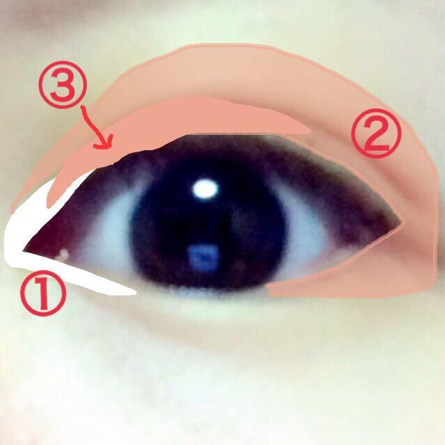 ①キャンメイクのハイライトを目頭にしっかり入れる。 ②持ってるシャドウの1番薄いブラウンもしくは黄色味のものをアイホール全体に。〔上記のシャドウパレットの番号と同じ〕 ③二重幅の部分目頭かは真ん中まで、ピンク、もくしくは肌色に近い色を塗る。
