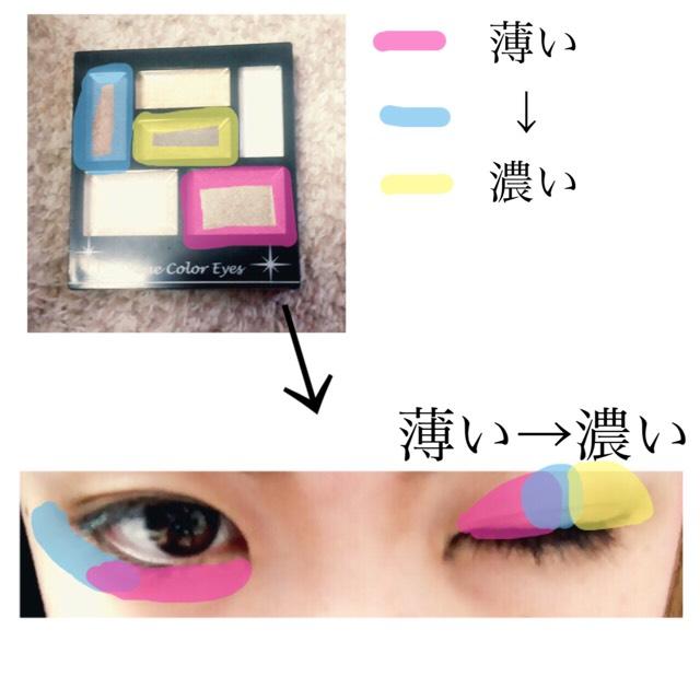 内側)薄い→濃い(外側  になるようにアイホールに大きく塗ります。 涙袋は中くらいの色と1番薄い色を使います。