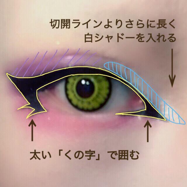 並行幅広の二重を作りアイラインを引く。 した目尻のアクセントはバランスを取るために描いただけなのでなくても良いです。 後は画像の通りアイシャドーの色を足す。