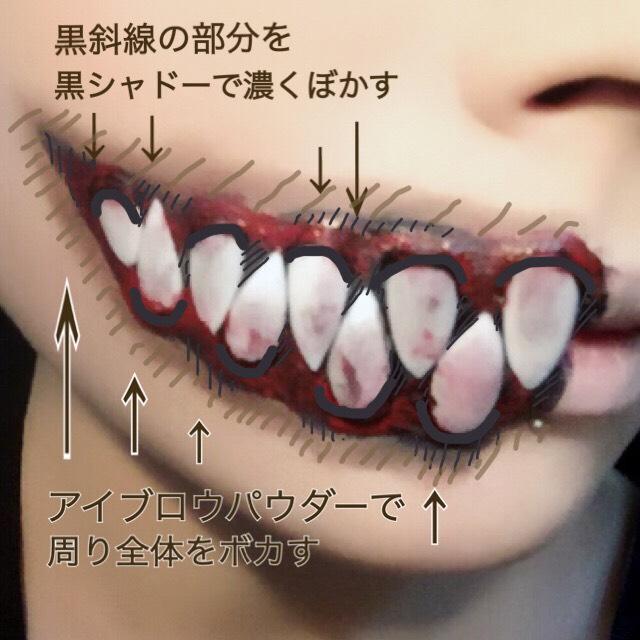 牙の周りを更にアイプチの糊を足して埋める。 完全に乾きくっついたら牙の周りをアイライナーで囲ったり黒シャドーを調整。 牙の周りに赤い口紅を爪楊枝など細い物で乗せていく。 スポンジに黒シャドーを取り牙を汚す。