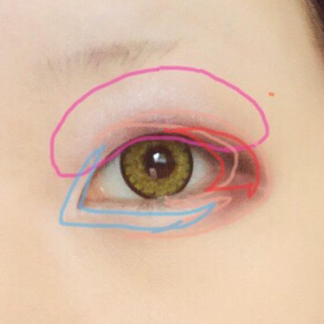 ピンク→パール入りの薄いピンク全体にのせる ベージュ→濃いピンクで二重幅(もしくは二重ににしたいところ)に濃いピンク目尻側にも涙袋の下にも影になるようにいれる 赤→濃いピンクより暗いピンクで濃いピンクにぬったところの中心が濃くなるようにする 水色→白のペンシルかシャドーで『く』の字に涙袋まで塗る