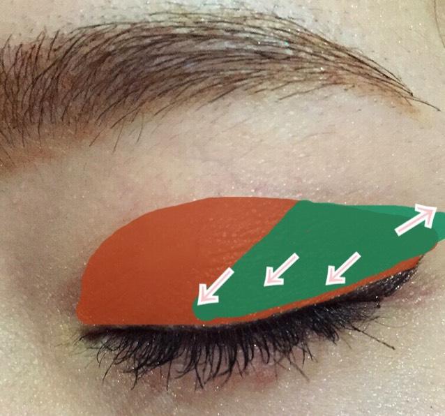 次にカーキのシャドウをのせます。 画像のように緑の部分にカーキをのせます。 三角形になるよう意識します。  メイクブラシを矢印の方向に向かいながらシャドウをのせます。  下向きの矢印は メイクブラシを下に向かわせるように持ち、 シャドウをのせます。  上向きの矢印は 延長したアイラインと同じように、 アイラインを引くような感じで サッサとのせます。  自然なハネラインになります。