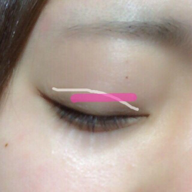 白線が元からある二重でピンクの線が絆創膏の貼る位置です。 私は目頭から綺麗に二重を作りたいので、元からある二重より少し上の位置から少し目尻下がり気味に貼ります。