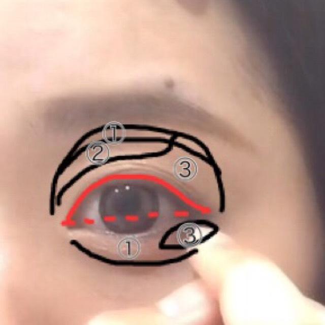 図のようにアイシャドウを塗ります。 アイラインは目尻からはみ出して目頭と同じ高さまで引きます。