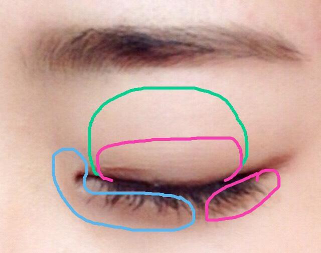 緑の中にアイシャドウベースと③を塗ります。 ピンクの中に②を塗り、青の中と眉尻の下にマットのハイライトを載せます。
