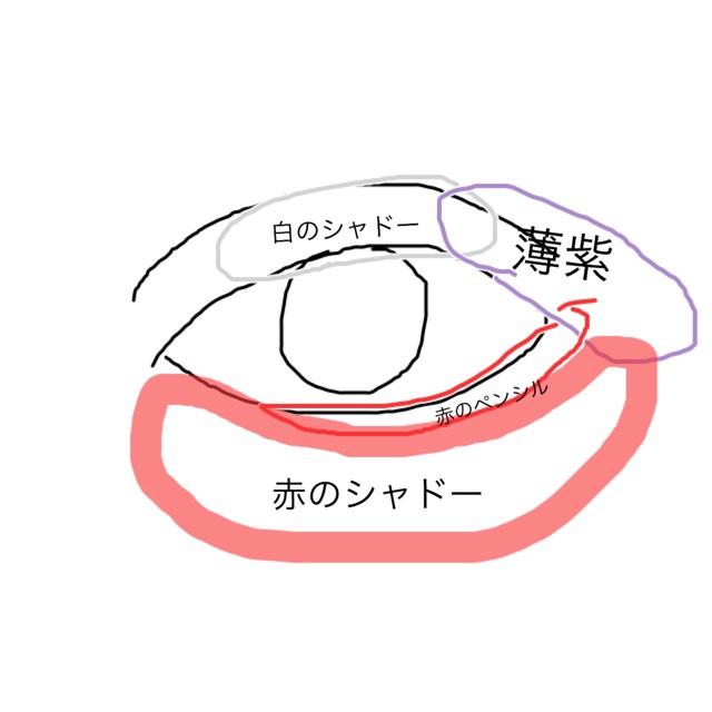 二重幅の真ん中に白のシャドーを濃く 目尻に薄い紫シャドーをぬります。 粘膜には赤のペンシルライナーで塗りつぶし目の下の周りに赤のシャドーを大まかにしていきます