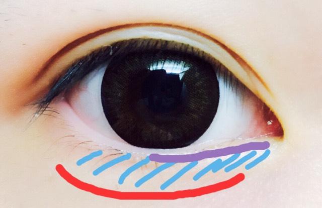そして涙袋♡ 赤の部分にケイトのデザイニングアイブロウで涙袋のかげを描きます。水色の部分にホワイトのアイシャドウを塗ります 紫の部分に涙ライナーを塗ります!!そこで大事なこと!はまつげにも涙ライナーを塗ること!!