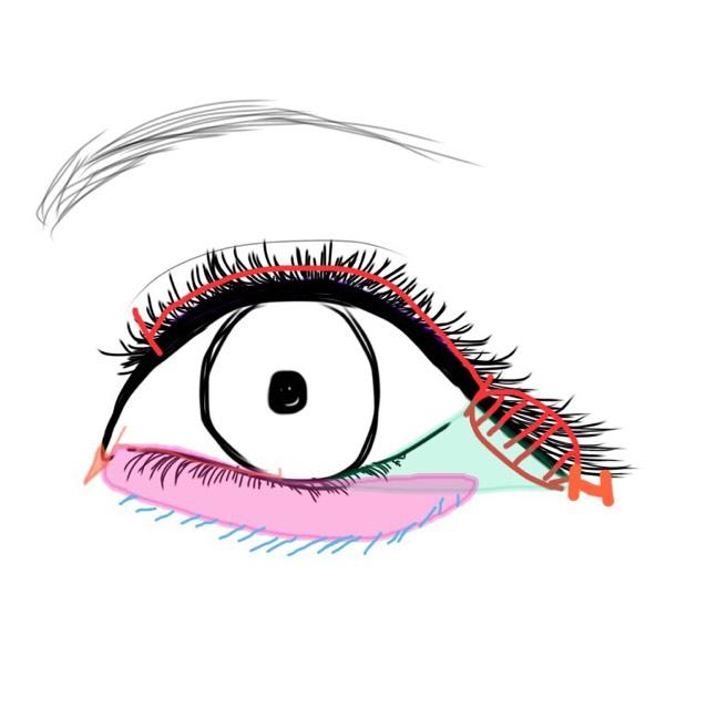次につけまつげです。  *つけまつげはブラウンのふさふさ系で目尻に沿ってかなりはみ出してつけます  *緑色の部分にラメ入りの濃いブラウンをつけます *ピンク色の所はジェルシャドウでラメ入りのピンク *水色の部分はアイブロウパウダーの濃い方とアイブロウペンシルで涙袋の影を作ります  *目頭に切開ラインを少しだけ書き、黒目の真ん中部分までアイラインを引きます *つけまの上に沿うようにアイラインを引いていき、少しだけはねあげて書きます