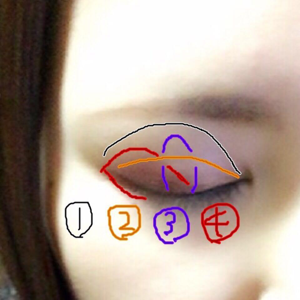 4,番号順にアイシャドウを     乗せます☝︎ ①はアイホール全体に     乗せます。 ②は二重幅に乗せます。 ③は黒目の上に二重幅                  よりも少しオーバーに     丸く乗せます。 ④はアイシャドウではなく     赤リップを乗せます。     指でぼかしながら    くの字になるように              上まぶたの½—から     下は3分の一まで     乗せます。