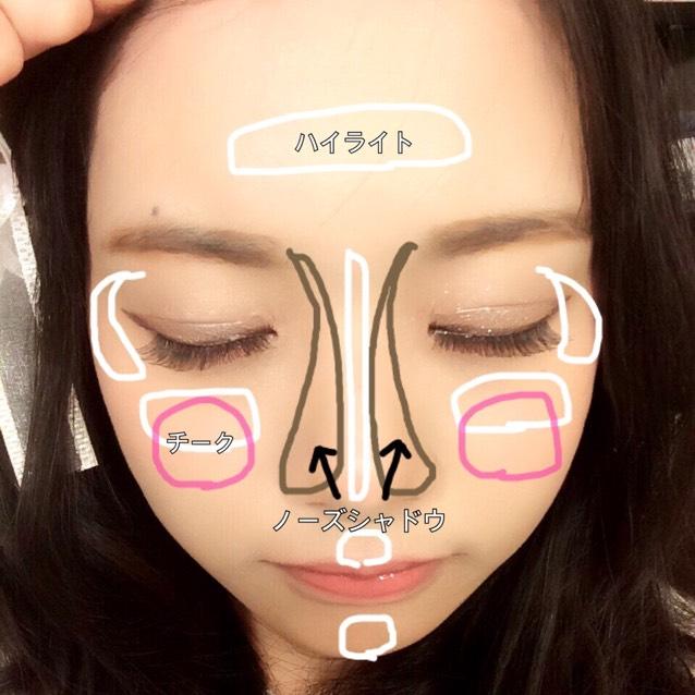 按照圖中的指示上高光粉、腮紅、鼻影粉。嘴唇使用粉紅色的口紅之後重疊抹上紅色的唇蜜。