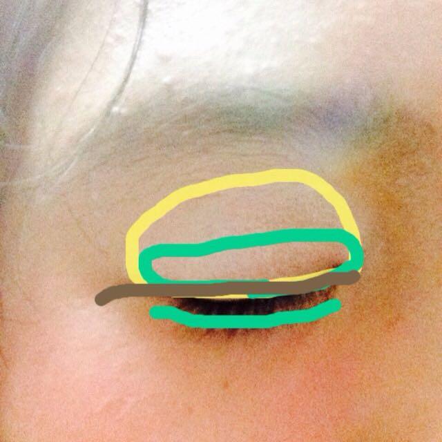 一重なんで、緑の色はキワに塗ります。 茶色の線はアイラインです。 少しタレさせましょう!笑