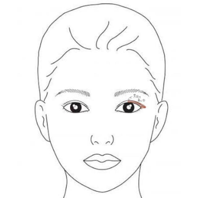 ①茶色のアイライナーで目尻から2ミリくらい書き、それを黒目の真ん中から引いたラインとつなげます。  ②そして黒目の上だけ綿棒でぼかしてください︎︎︎︎☺︎