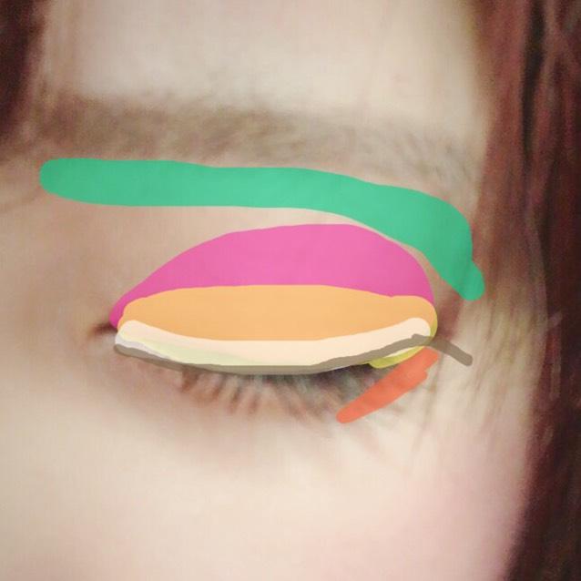 まずマジョマジョの右上の色をアイホール全体にピンクの色のように塗ります。 次に左下の色を二重幅に薄いオレンジ色のように重ねます。 次は右下の色を専用のチップの細い方でとって白色のようにアイラインのように引きます。最後に左上のハイライトを緑色のように薄く眉下に塗ります! 次はアイラインです ラインはタレ目に見せるので長めに書きます。 最後にケイトのシャドーの濃い色の方で目尻を茶色の色のように塗ります。 ちなにみ、涙袋は ピンクと薄いオレンジ色を混ぜて涙袋の上に重ねてからアイブローで下の線を引きます。