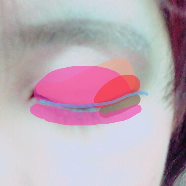 見にくくてすいません。  キャンメイクのリップ&チークジェルをオレンジ色のように下地として塗ります。 次にキャンメイクのアイシャドーの薄いピンクをピンク色の部分に塗ります。この時涙袋にも塗ってください。涙袋にはこれの他にキャンメイクのチーク28番も薄めに塗ります。 アイシャドーの赤を赤色の所に塗ります。この時あまりつけすぎて腫れて見えないように気をつけて! 茶色の部分はアイシャドーの茶色を塗ります。 ラインはいつもより気持ち太めでも大丈夫です!