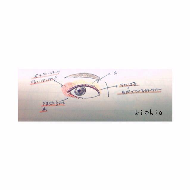 まず aの薄い茶色をアイホール全体に  次に 赤チークとbの朱色を目尻に円を書くように入れる  ベタつくときはベビーパウダーを指でつけるとサラサラに  マスカラは黒の方がより合う!