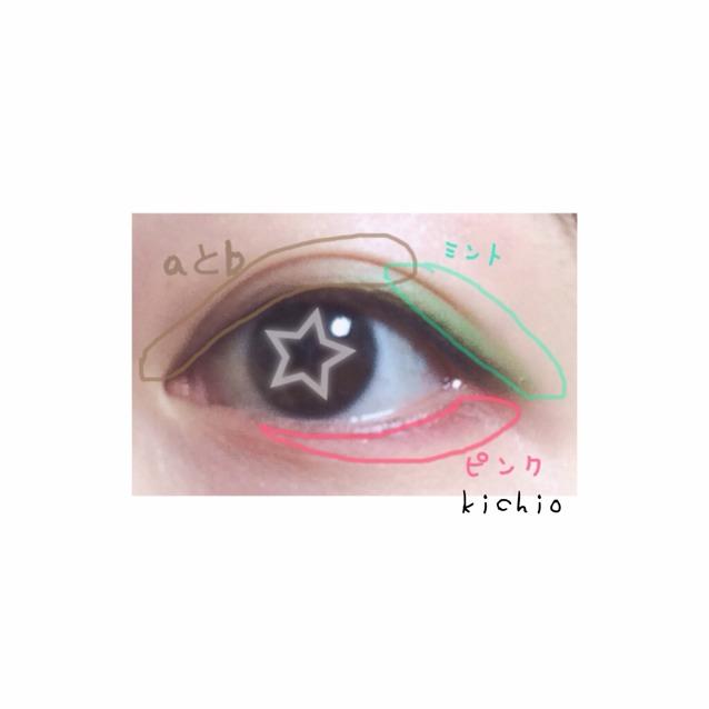 まずcを薄くまぶた全体にのせる  次に aとbを混ぜたブラウンを二重幅の目頭側に濃くなるよう ミント色を目尻側に濃くなるようのせる   色の境い目をぼかす  そして下まぶたに赤ピンクをのせる     目立つ色なのでやり過ぎ注意