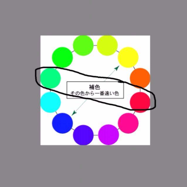 補色は色相差が最も大きいので 互いの色を際立たせる効果があります  今回は上まぶたにミントを下まぶたに赤ピンクをのせる