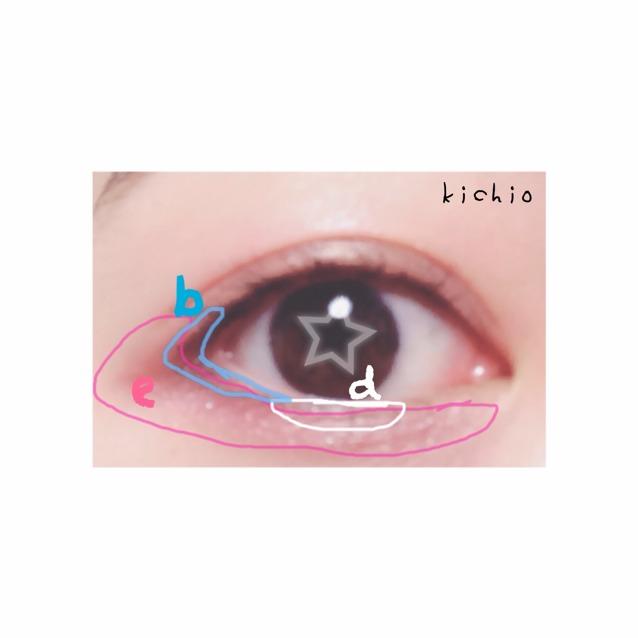 下瞼  eを下瞼全体と三角ゾーンオーバー気味に  bを下瞼3分の1に  dを黒目の下のみに