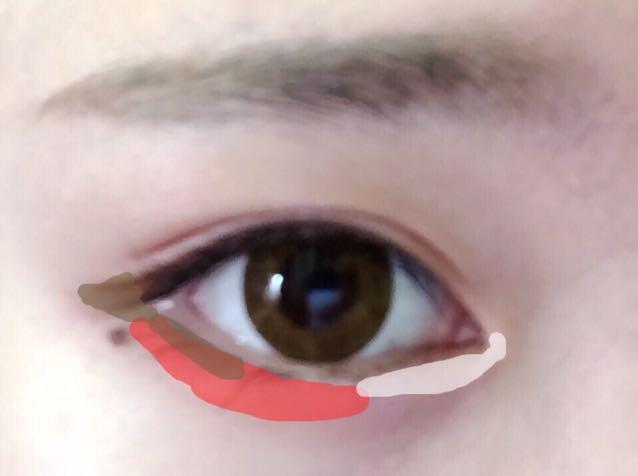 涙袋の真ん中過ぎあたりまで赤のクリームシャドウを、目頭には白のアイシャドウを塗ります。ブラウンは目尻を中心にくの字に塗ります。