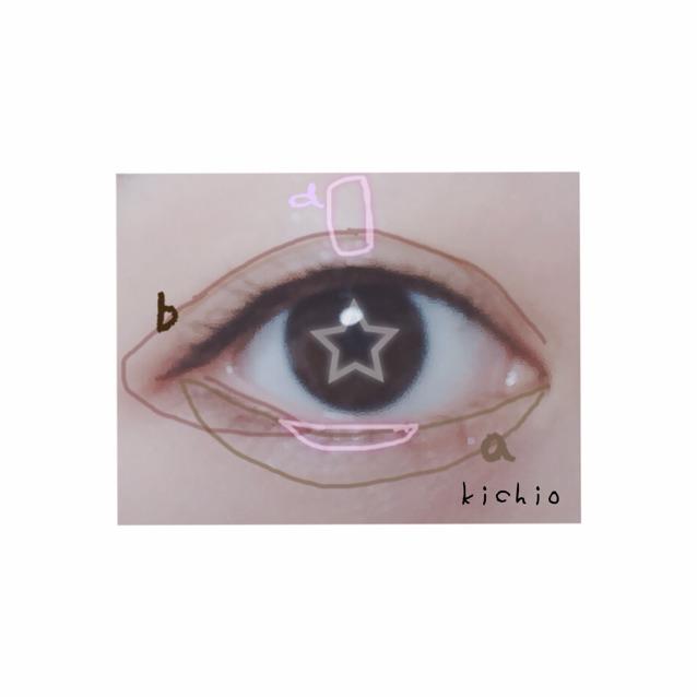 それで次  bを二重はばから三角ゾーンにかけて ぱっと見分かるくらいの濃さに塗る  aを下瞼全体に濃いめにのせて、再びbを下瞼3分の1まで細い筆で塗る
