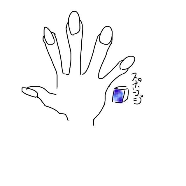 メイク用のスポンジに青色→紫色→白ラメの順に色をのせます