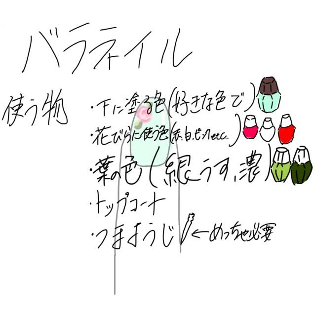 準備する物 ・下地 ・花びらの色(白と好きな色) ・葉っぱの色(緑2色) ・トップコート ・ベースコート(書き忘れた) ・爪楊枝←一番重要(言い過ぎ)