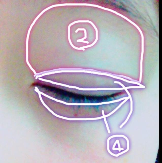 ②のゴールドと ④のピンクを ←の位置にいれます  下の④は濃いめに!
