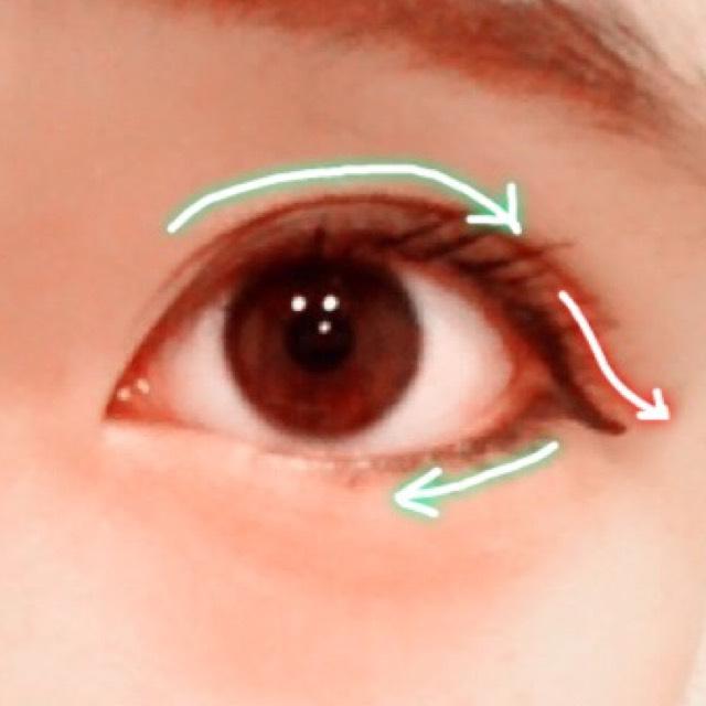 あとは アイラインを引きます  筆タイプとペンシルタイプを分けて使います  筆タイプは目尻だけ ←の赤の部分 ペンシルタイプは ←のみどりの部分