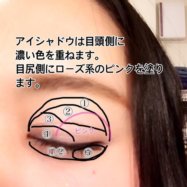 アイシャドウは目尻側に濃い色を重ねて塗るグラデーションが一般的ですが、今回はあえて目頭側に濃い色を塗りました。 目尻側に入れたピンクはメディアのローズ系のチークをアイシャドウとして使用しました。