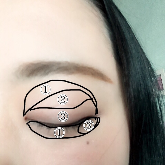 アイシャドウを図の位置に指で塗ります。