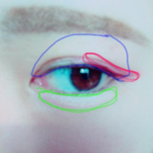 上のアイシャドウとおなじ色のまるでかこだてあるからそのとうりぬる! 青はアイホール全体 赤は二重幅黒めから目尻にかけて みどりは涙袋をつくるために目の下にぬる